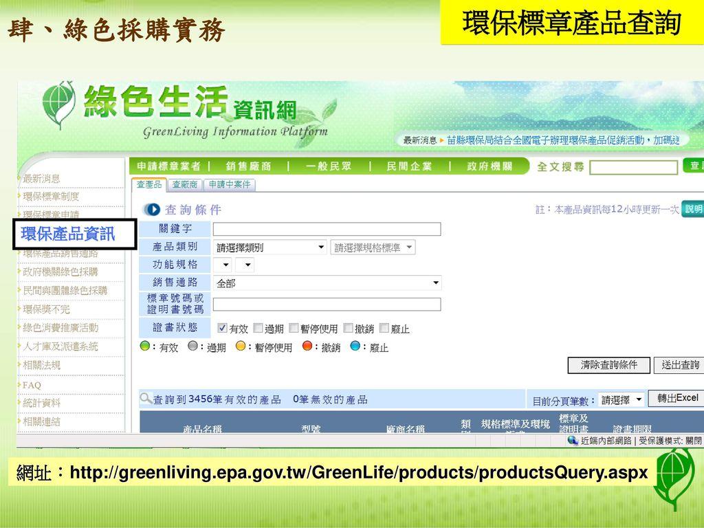 肆、綠色採購實務 環保標章產品查詢 環保產品資訊 網址:http://greenliving.epa.gov.tw/GreenLife/products/productsQuery.aspx
