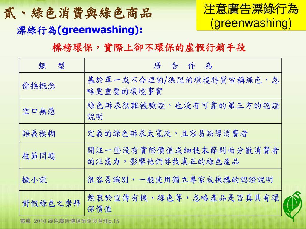 貳、綠色消費與綠色商品 注意廣告漂綠行為 注意漂綠行為 (greenwashing) 漂綠行為(greenwashing):