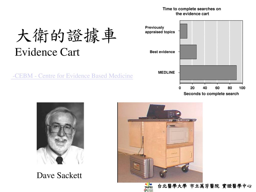 大衛的證據車 Evidence Cart Dave Sackett