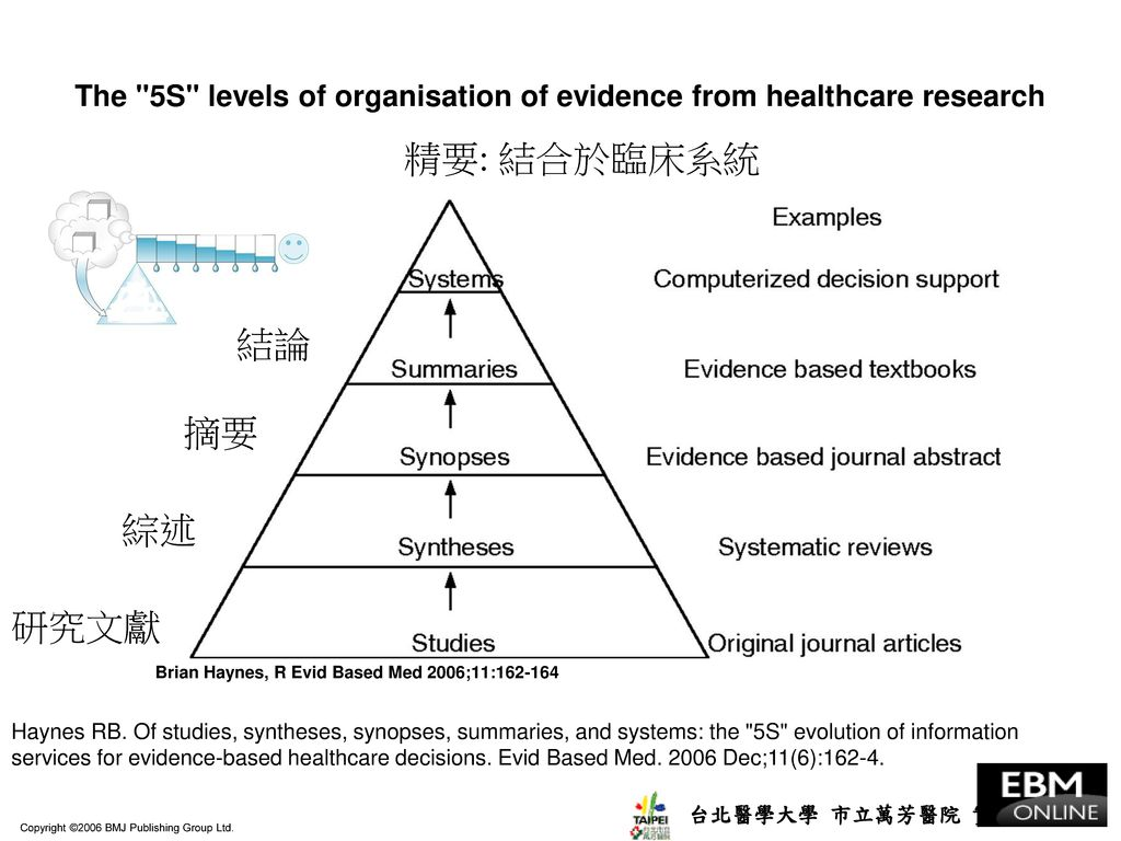 The 5S levels of organisation of evidence from healthcare research
