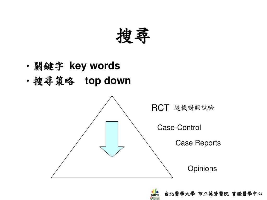 搜尋 關鍵字 key words 搜尋策略 top down RCT Case-Control Case Reports Opinions