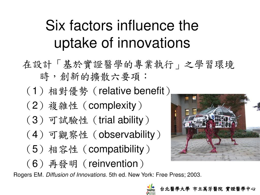 Six factors influence the uptake of innovations