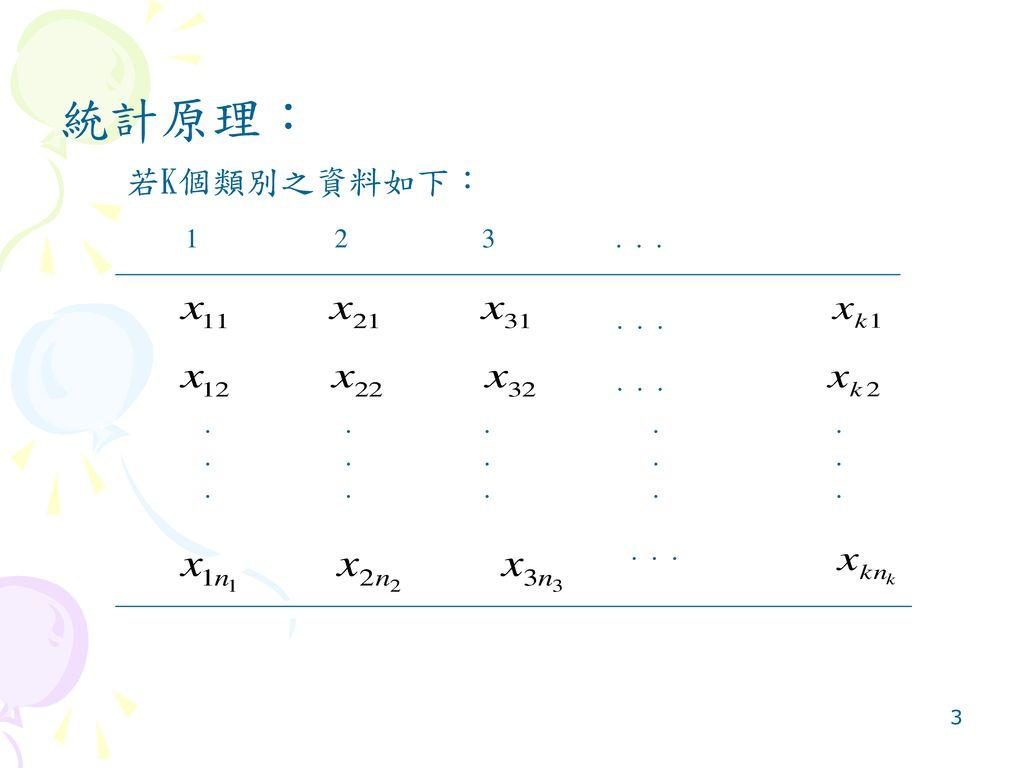 統計原理: 若K個類別之資料如下: . . . . 1 2 3