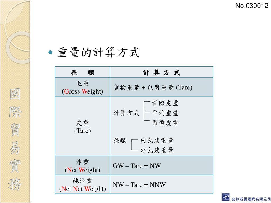 重量的計算方式 No.030012 種 類 計 算 方 式 毛重 (Gross Weight) 貨物重量 + 包裝重量 (Tare) 皮重