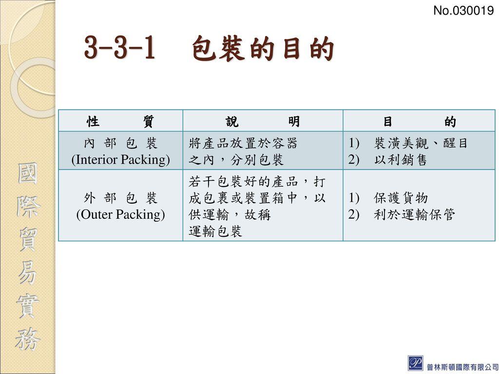 3-3-1 包裝的目的 性 質 說 明 目 的 內 部 包 裝 (Interior Packing) 將產品放置於容器 之內,分別包裝