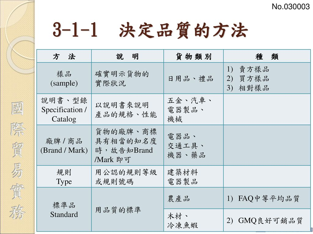 Specification / Catalog