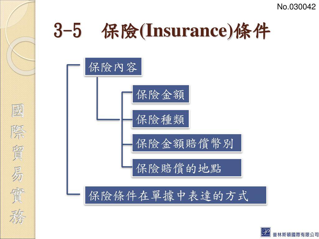 3-5 保險(Insurance)條件 保險內容 保險金額 保險種類 保險金額賠償幣別 保險賠償的地點 保險條件在單據中表達的方式
