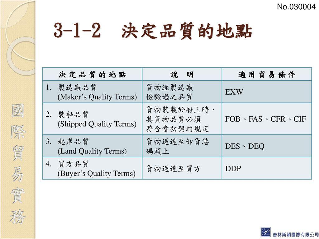 3-1-2 決定品質的地點 No.030004 決 定 品 質 的 地 點 說 明 適 用 貿 易 條 件