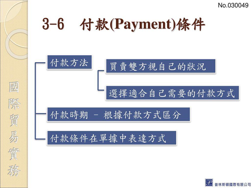 3-6 付款(Payment)條件 付款方法 買賣雙方視自己的狀況 選擇適合自己需要的付款方式 付款時期 - 根據付款方式區分