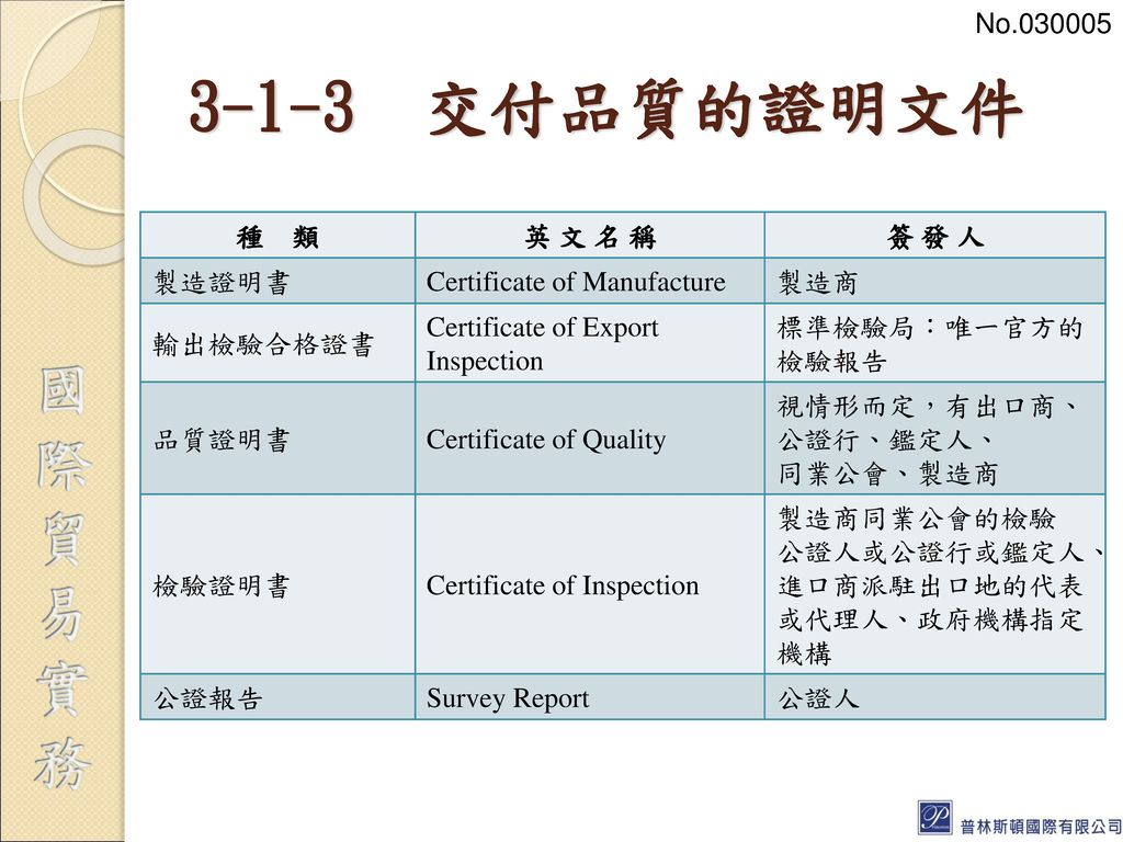 3-1-3 交付品質的證明文件 No.030005 種 類 英 文 名 稱 簽 發 人 製造證明書