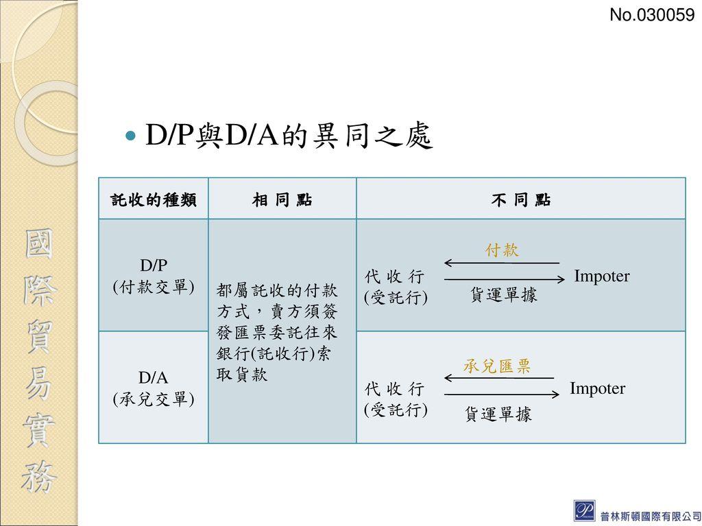 D/P與D/A的異同之處 No.030059 託收的種類 相 同 點 不 同 點 D/P (付款交單)