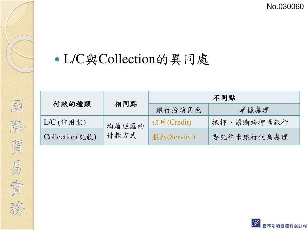 L/C與Collection的異同處 No.030060 付款的種類 相同點 不同點 銀行扮演角色 單據處理 L/C (信用狀)