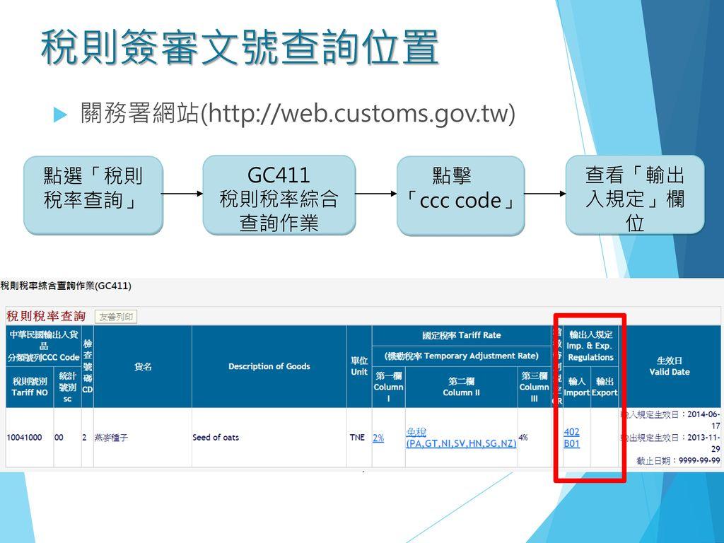 稅則簽審文號查詢位置 關務署網站(http://web.customs.gov.tw) GC411 稅則稅率綜合查詢作業