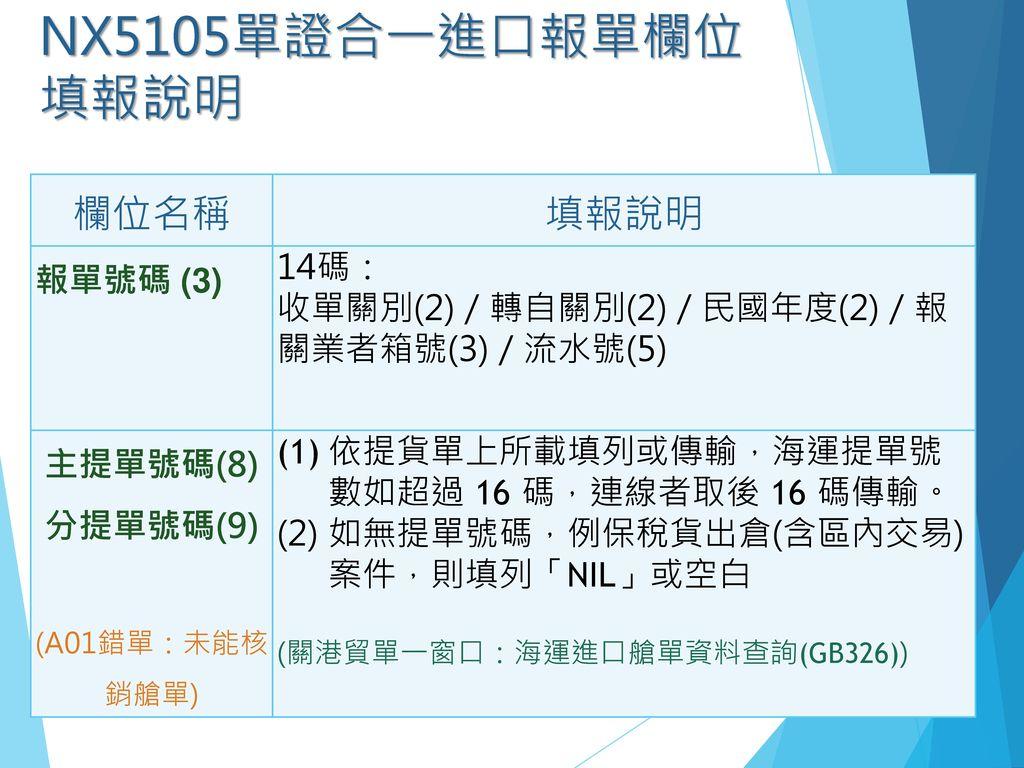 NX5105單證合一進口報單欄位填報說明 欄位名稱 填報說明 報單號碼 (3) 14碼: