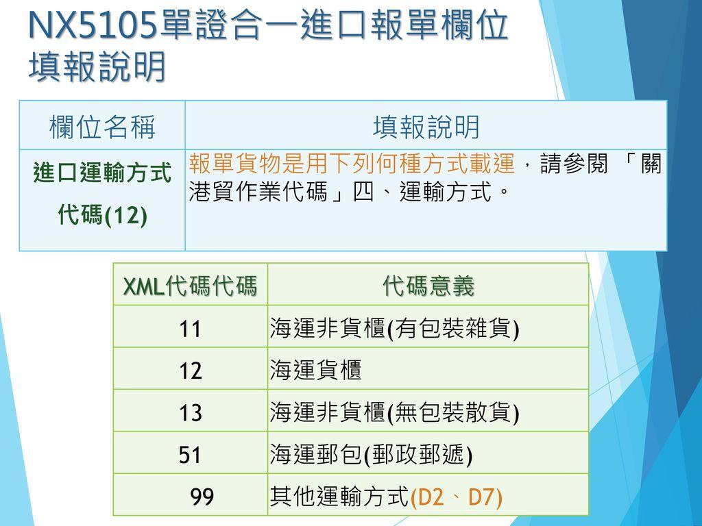 NX5105單證合一進口報單欄位填報說明 欄位名稱 填報說明 進口運輸方式代碼(12)