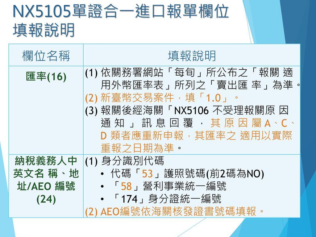 納稅義務人中英文名 稱、地址/AEO 編號 (24)
