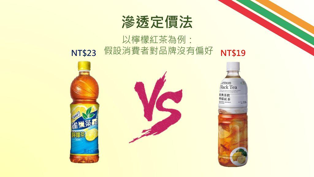 滲透定價法 以檸檬紅茶為例: 假設消費者對品牌沒有偏好 NT$23 NT$19