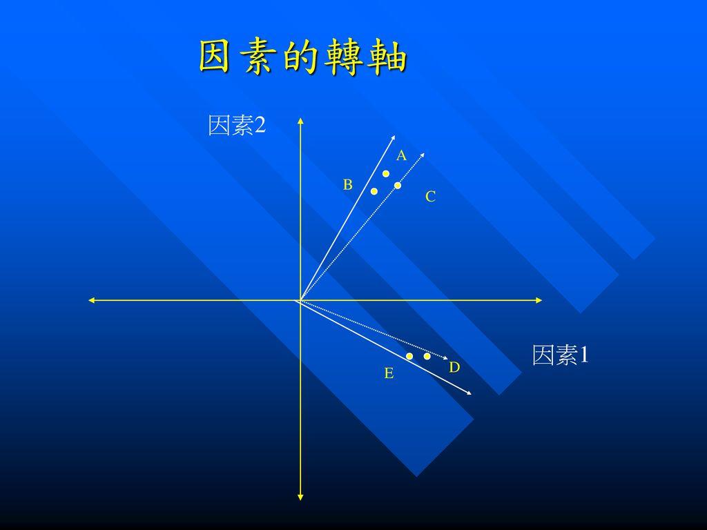 因素的轉軸 因素2 A B C 因素1 D E