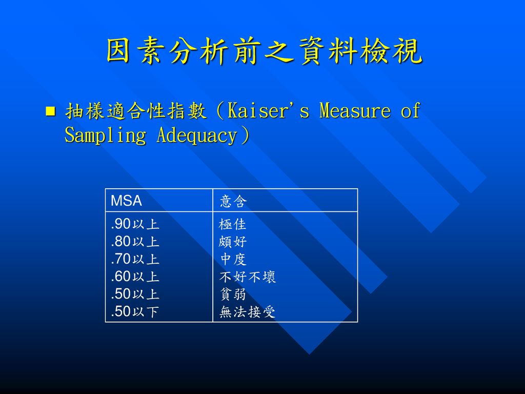因素分析前之資料檢視 抽樣適合性指數(Kaiser s Measure of Sampling Adequacy) MSA 意含 .90以上