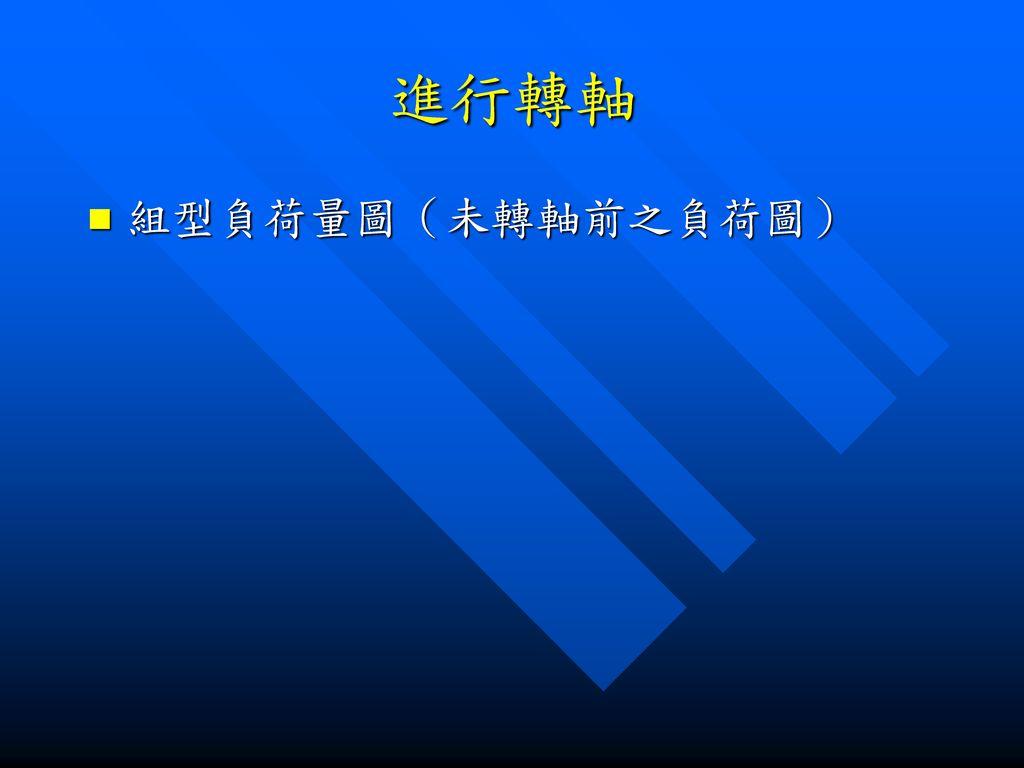 進行轉軸 組型負荷量圖(未轉軸前之負荷圖)