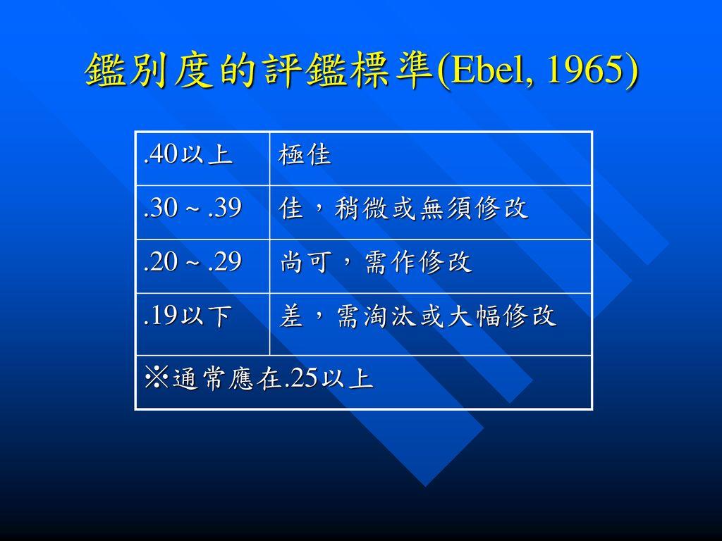 鑑別度的評鑑標準(Ebel, 1965) .40以上 極佳 .30 ~ .39 佳,稍微或無須修改 .20 ~ .29 尚可,需作修改