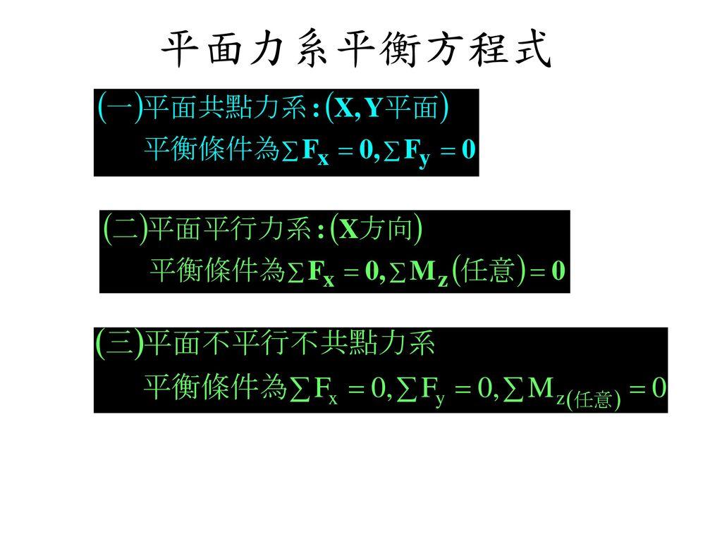 平面力系平衡方程式