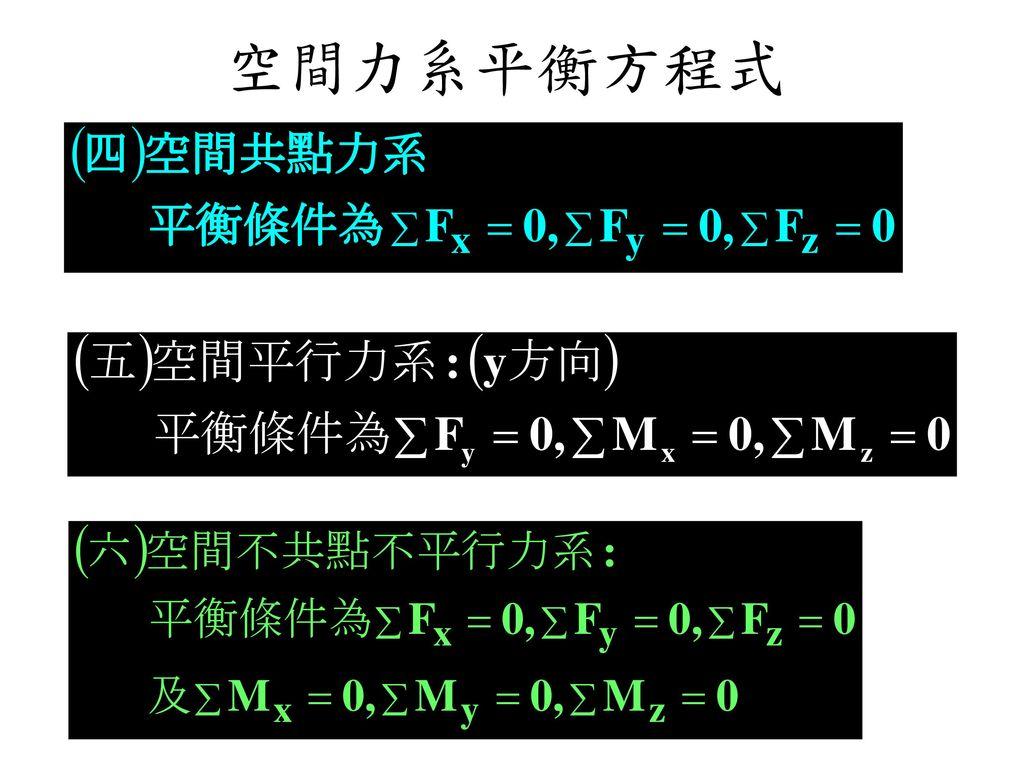 空間力系平衡方程式