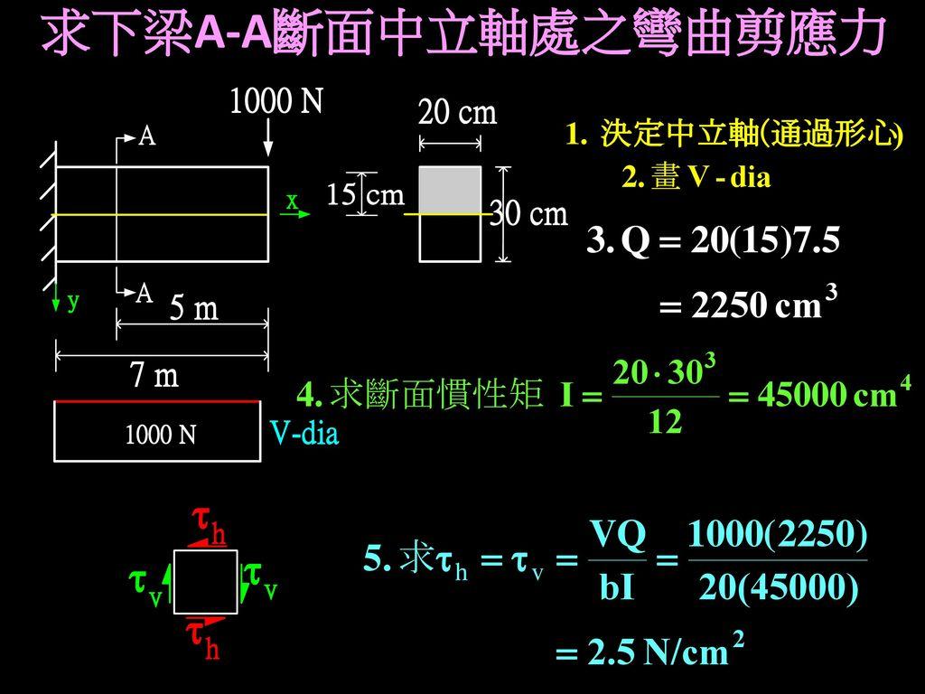 求下梁A-A斷面中立軸處之彎曲剪應力