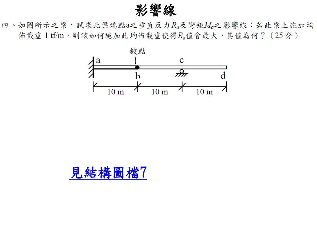影響線 見結構圖檔7