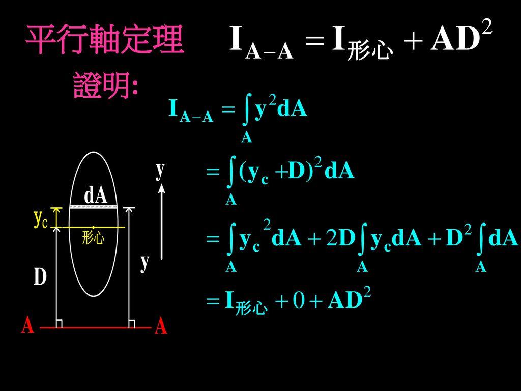 平行軸定理 證明: