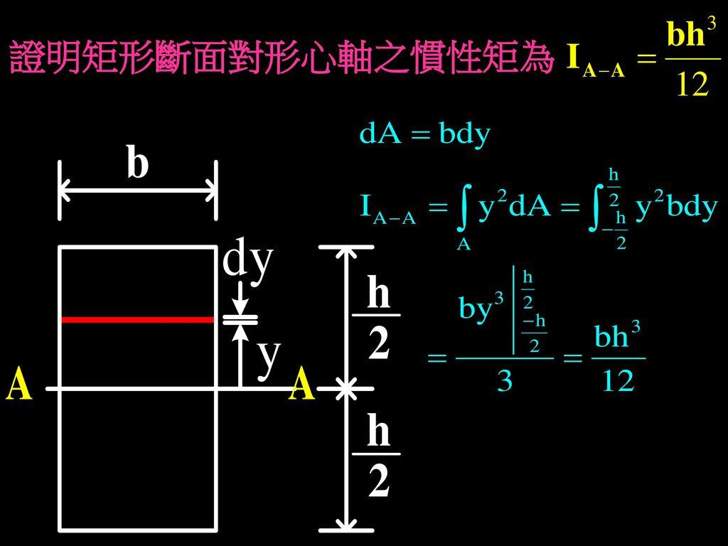 證明矩形斷面對形心軸之慣性矩為