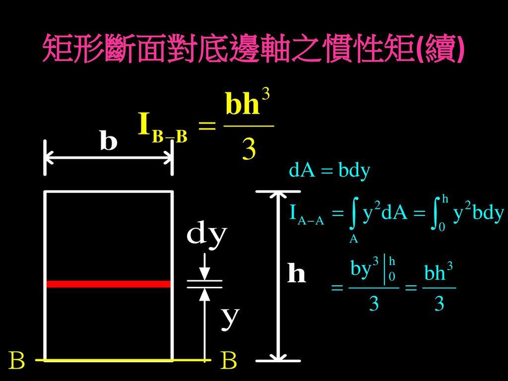 矩形斷面對底邊軸之慣性矩(續)