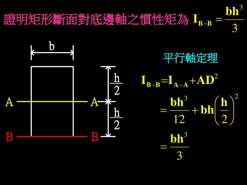 證明矩形斷面對底邊軸之慣性矩為 平行軸定理