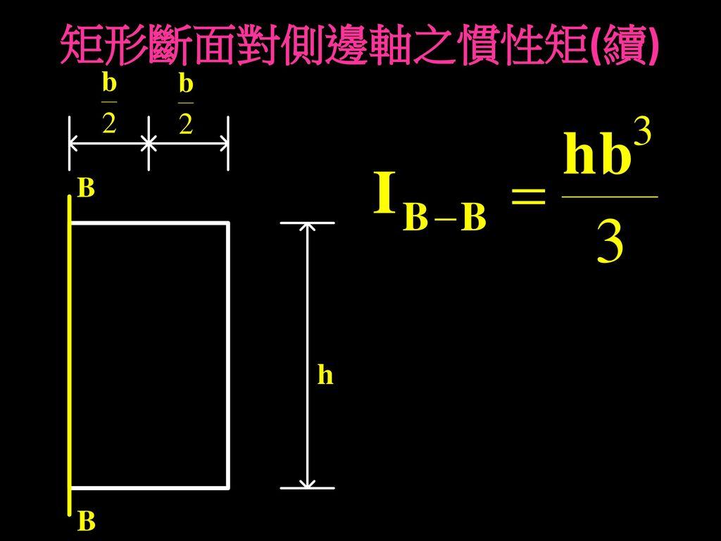 矩形斷面對側邊軸之慣性矩(續)