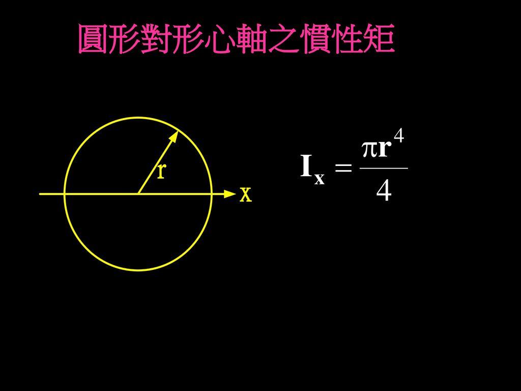 圓形對形心軸之慣性矩