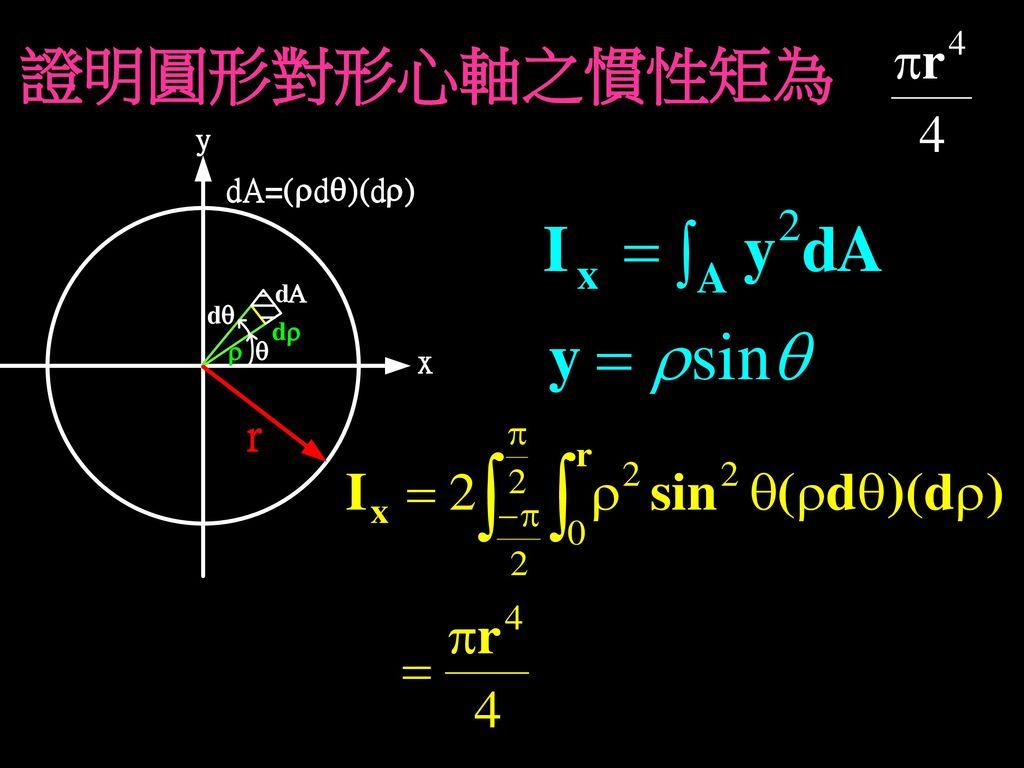 證明圓形對形心軸之慣性矩為