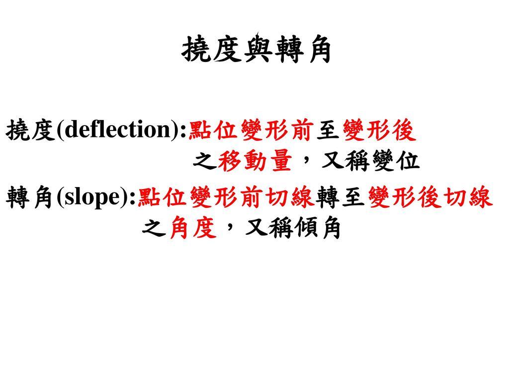撓度與轉角 撓度(deflection):點位變形前至變形後 之移動量,又稱變位
