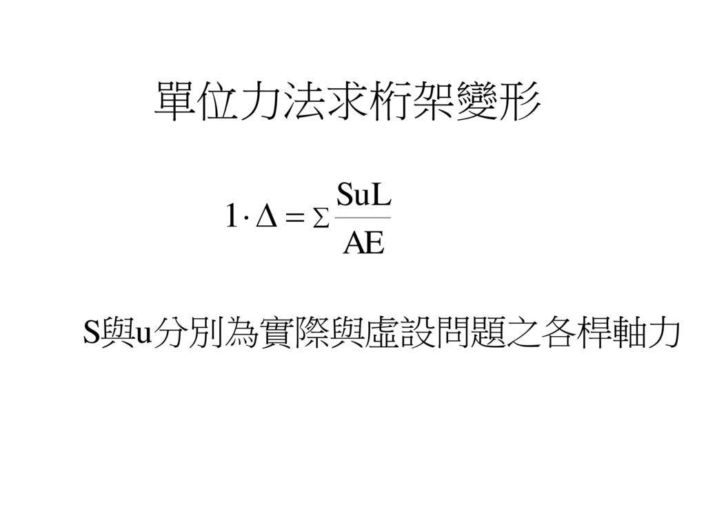 單位力法求桁架變形