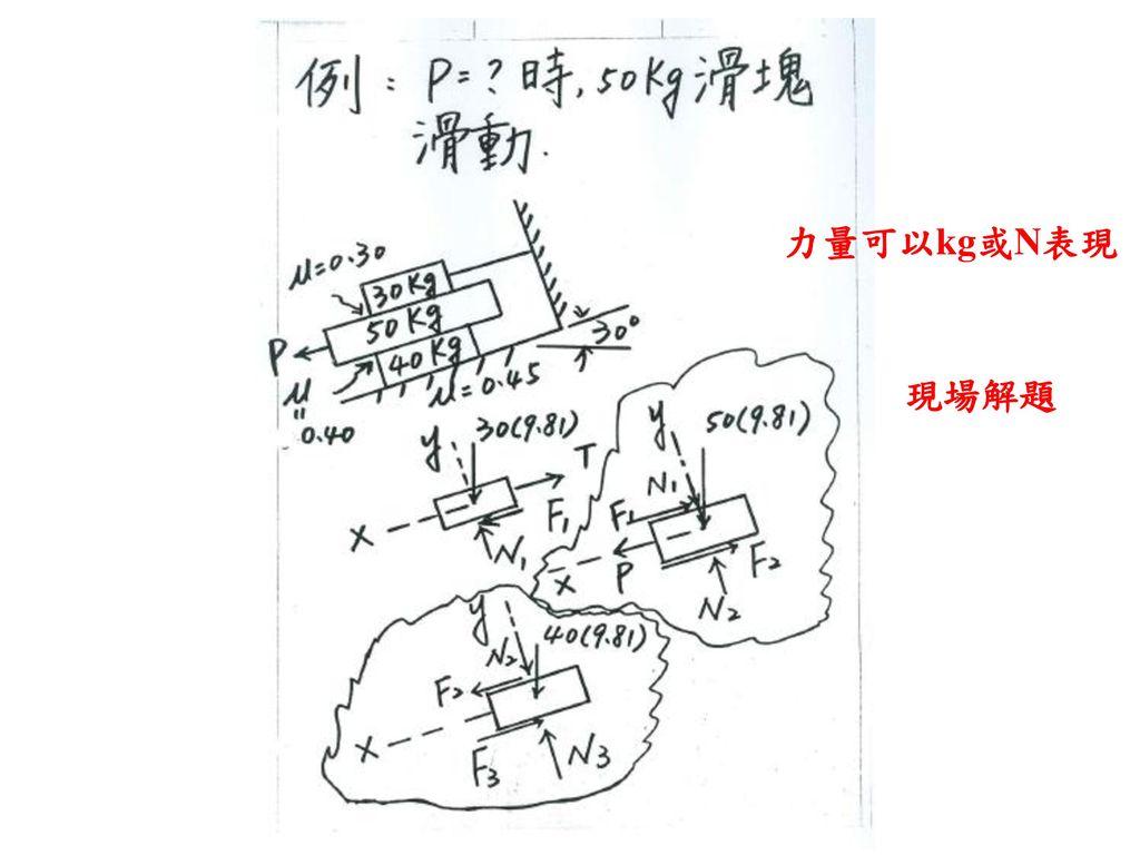 力量可以kg或N表現 現場解題