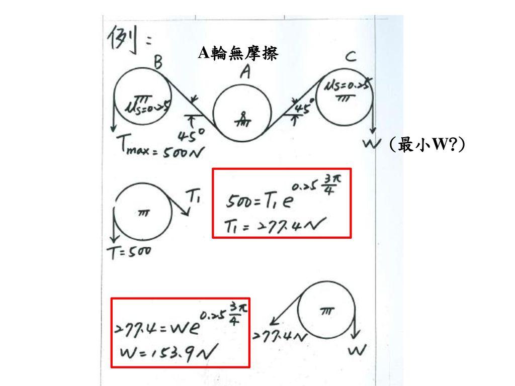 A輪無摩擦 (最小W )