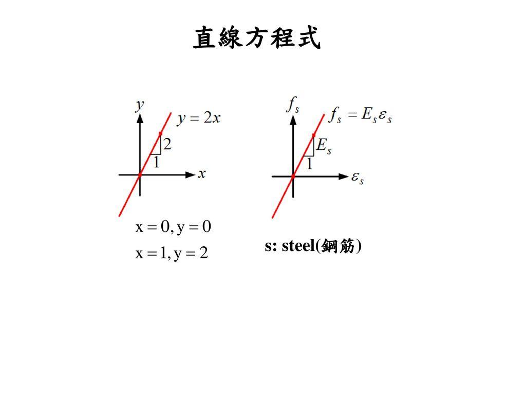 直線方程式 s: steel(鋼筋)