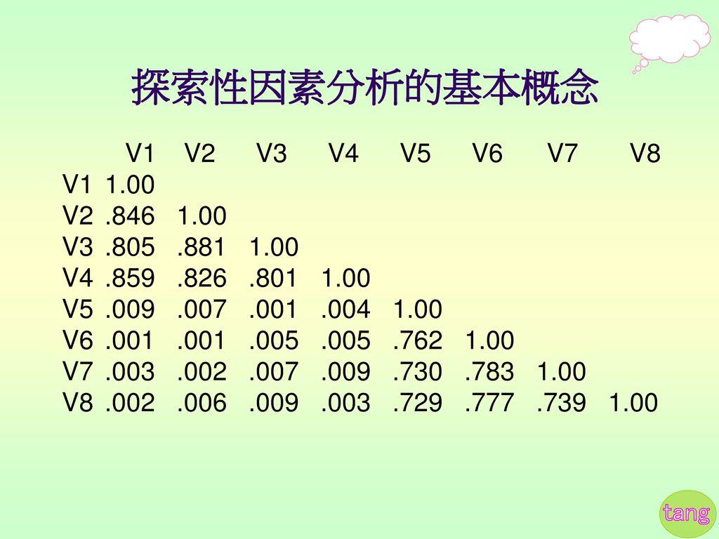 探索性因素分析的基本概念 V1 V2 V3 V4 V5 V6 V7 V8 V1 1.00 V2 .846 1.00