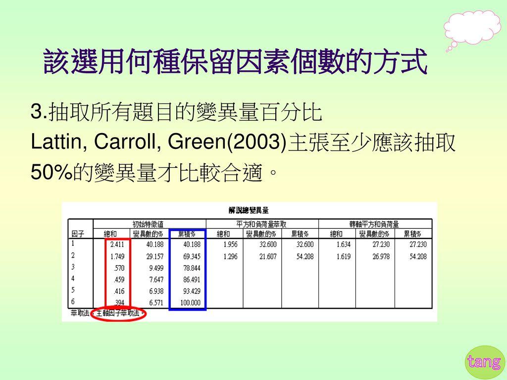 該選用何種保留因素個數的方式 3.抽取所有題目的變異量百分比 Lattin, Carroll, Green(2003)主張至少應該抽取