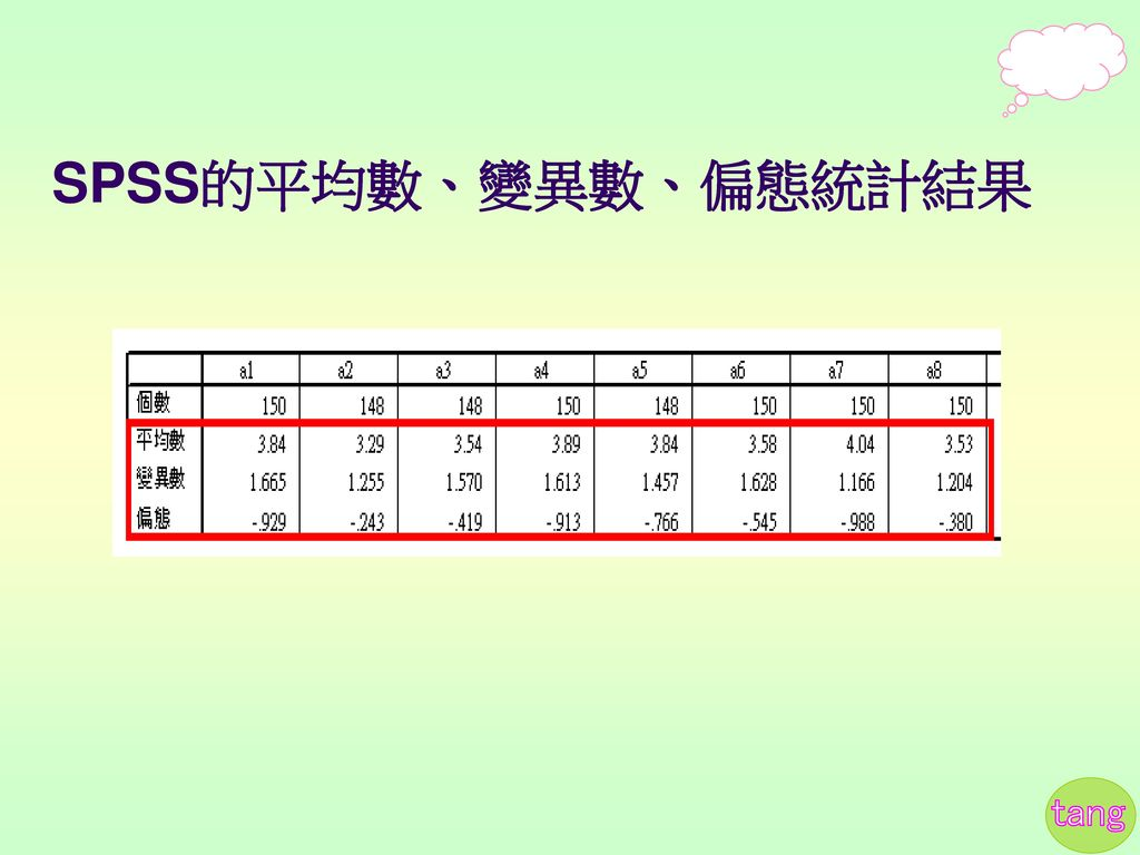 SPSS的平均數、變異數、偏態統計結果