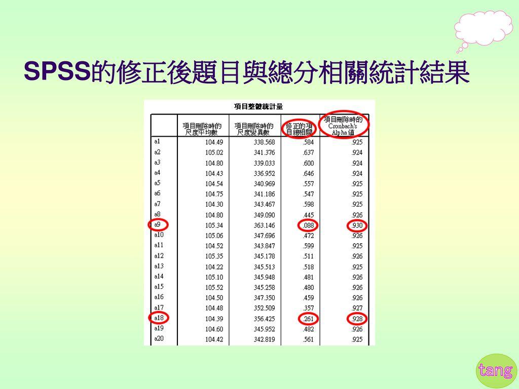 SPSS的修正後題目與總分相關統計結果