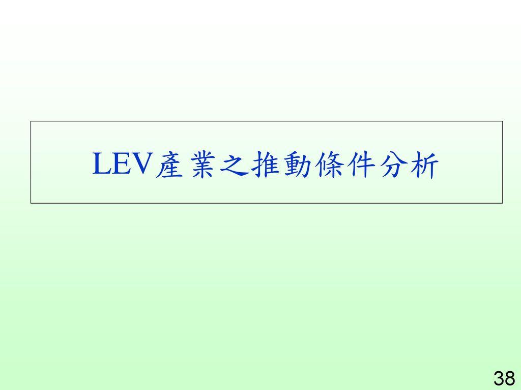 LEV產業之推動條件分析