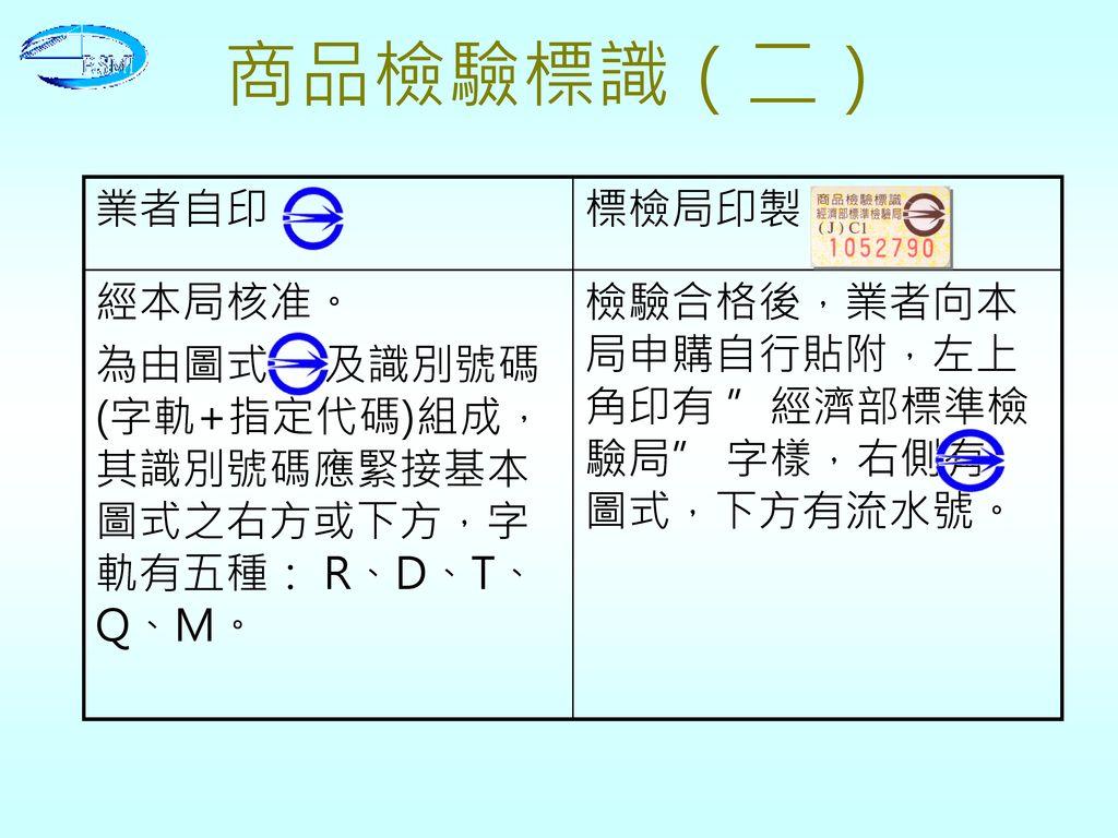 商品檢驗標識(二) 業者自印 標檢局印製 經本局核准。