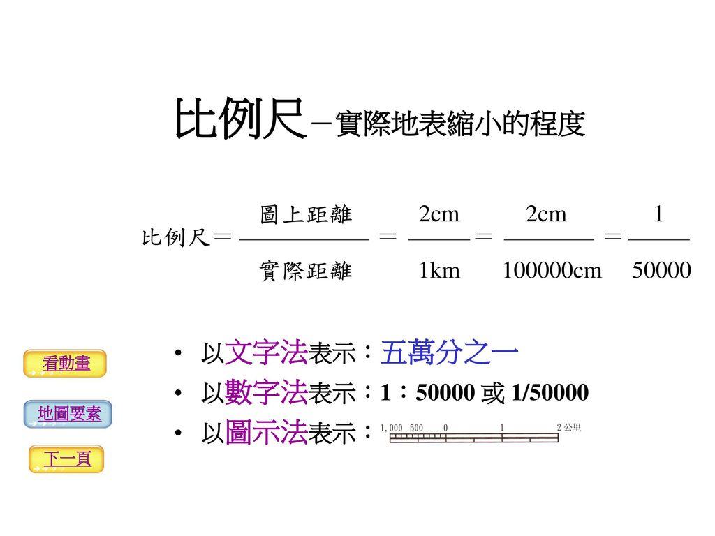 比例尺-實際地表縮小的程度 圖上距離 實際距離 1km 2cm 2cm 100000cm 1 50000 比例尺= = = =