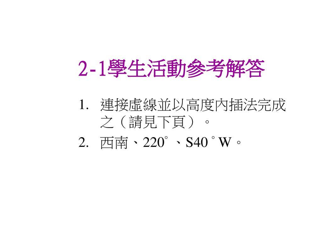 2-1學生活動參考解答 連接虛線並以高度內插法完成之(請見下頁)。 西南、220° 、S40 ° W。