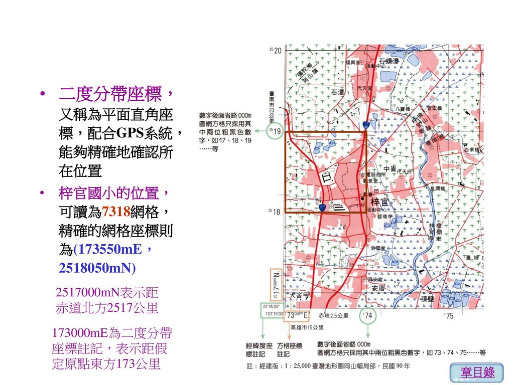 二度分帶座標,又稱為平面直角座標,配合GPS系統,能夠精確地確認所在位置